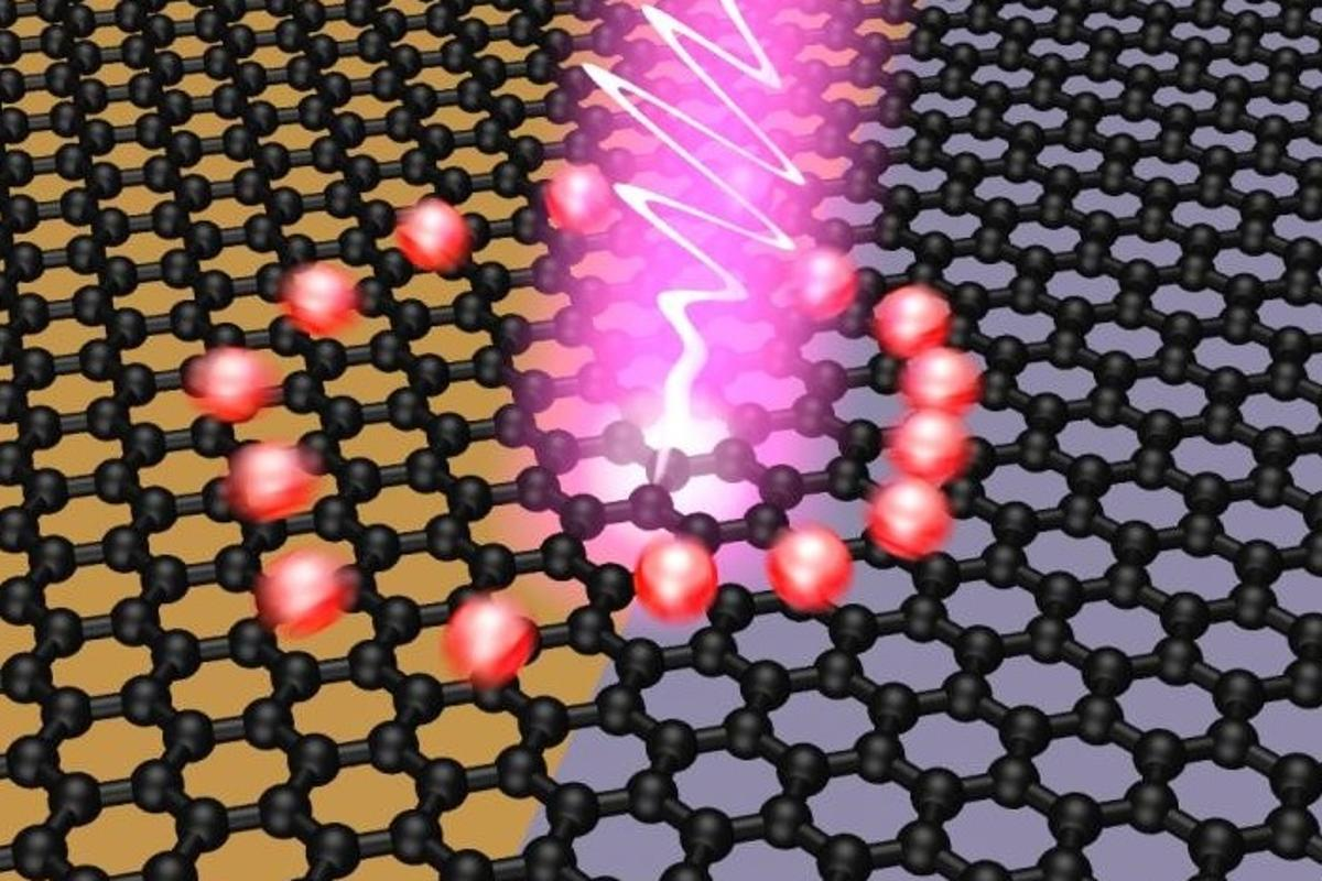 Using layers of graphene, scientists claim to have created a photodetector that converts light to energy in less than 50 quadrillionths of a second (Image: ICFO/Achim Woessner)