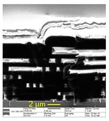 Solar microchips that use amorphous silicon or CIGS (copper - indium - gallium - selenide) solar cells to generate their own power