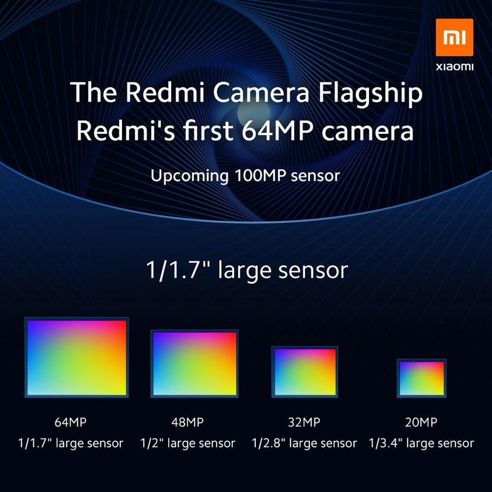 The new Redmi phone will have a giant 64-MP sensor