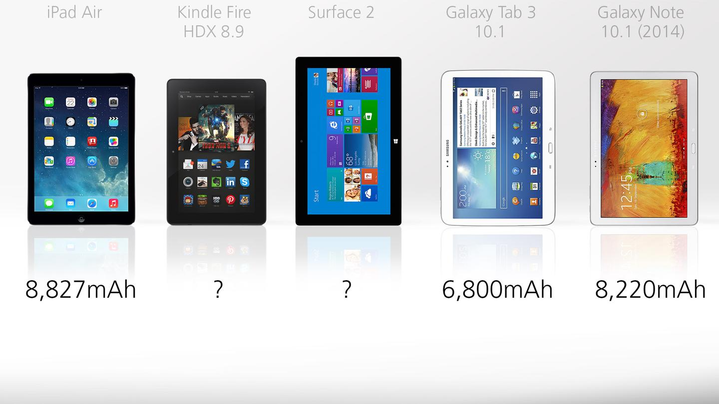 2013 Tablet Comparison Guide