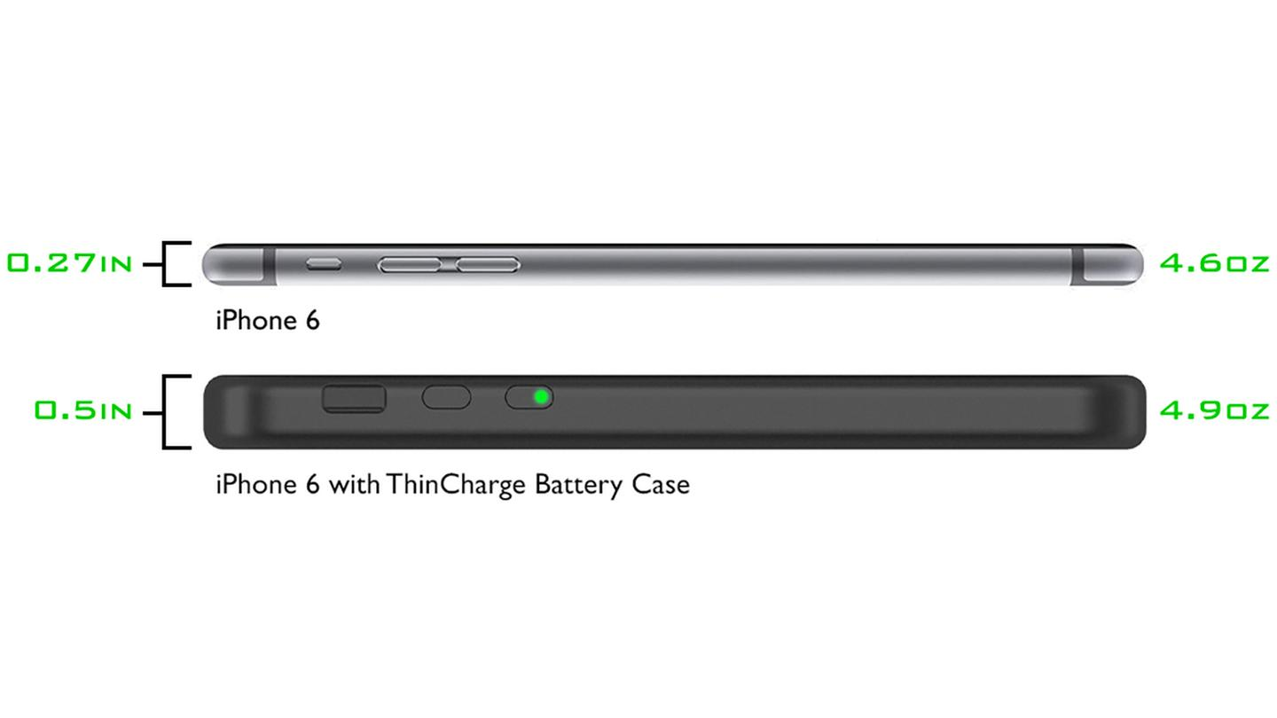 With an iPhone 6 slotted in, it measures just 0.5-inches (1.27 cm) thick and weighs in at less than 3 oz (85 g)