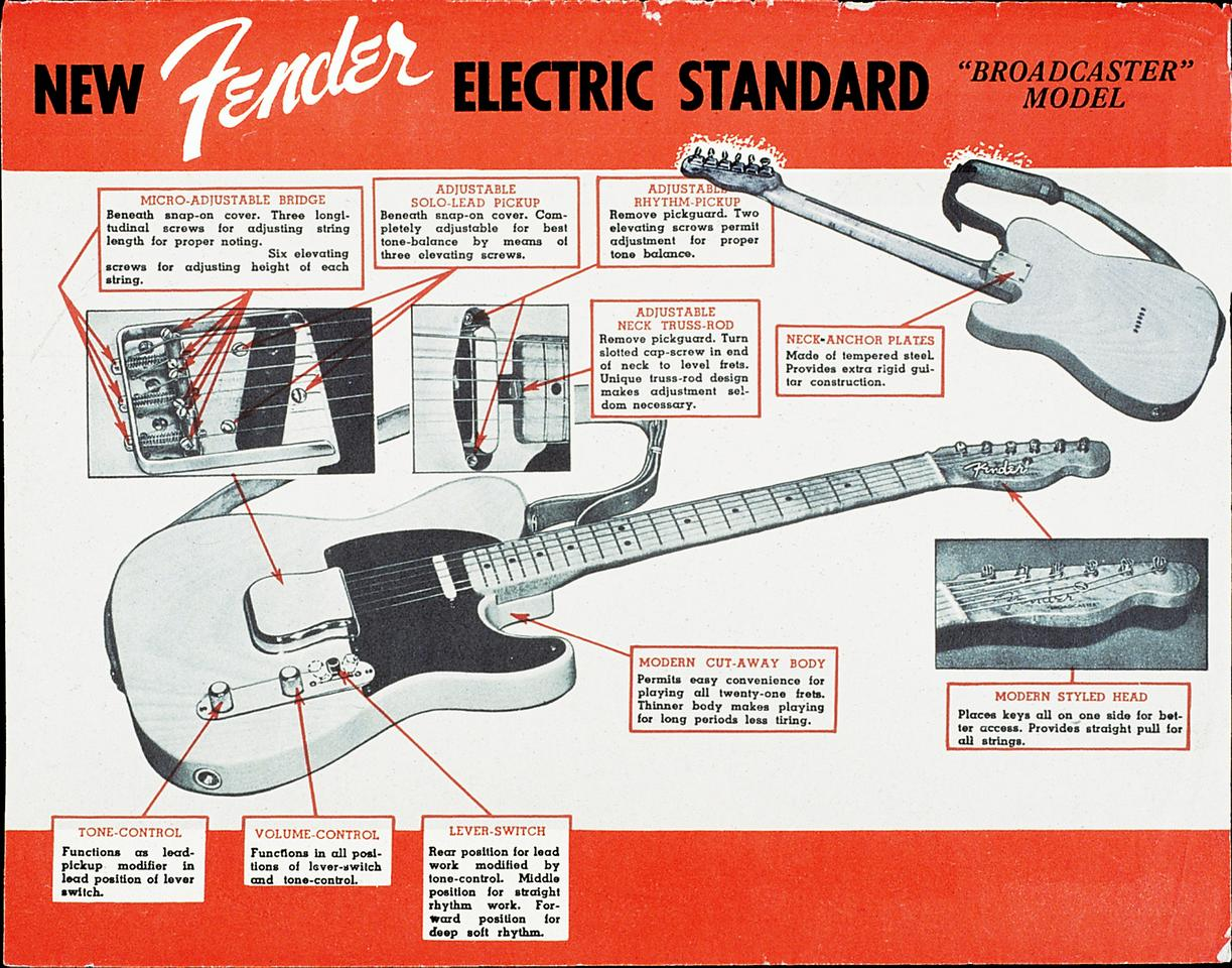 An advert announcing the arrival of Fender's new electric solid-body guitar
