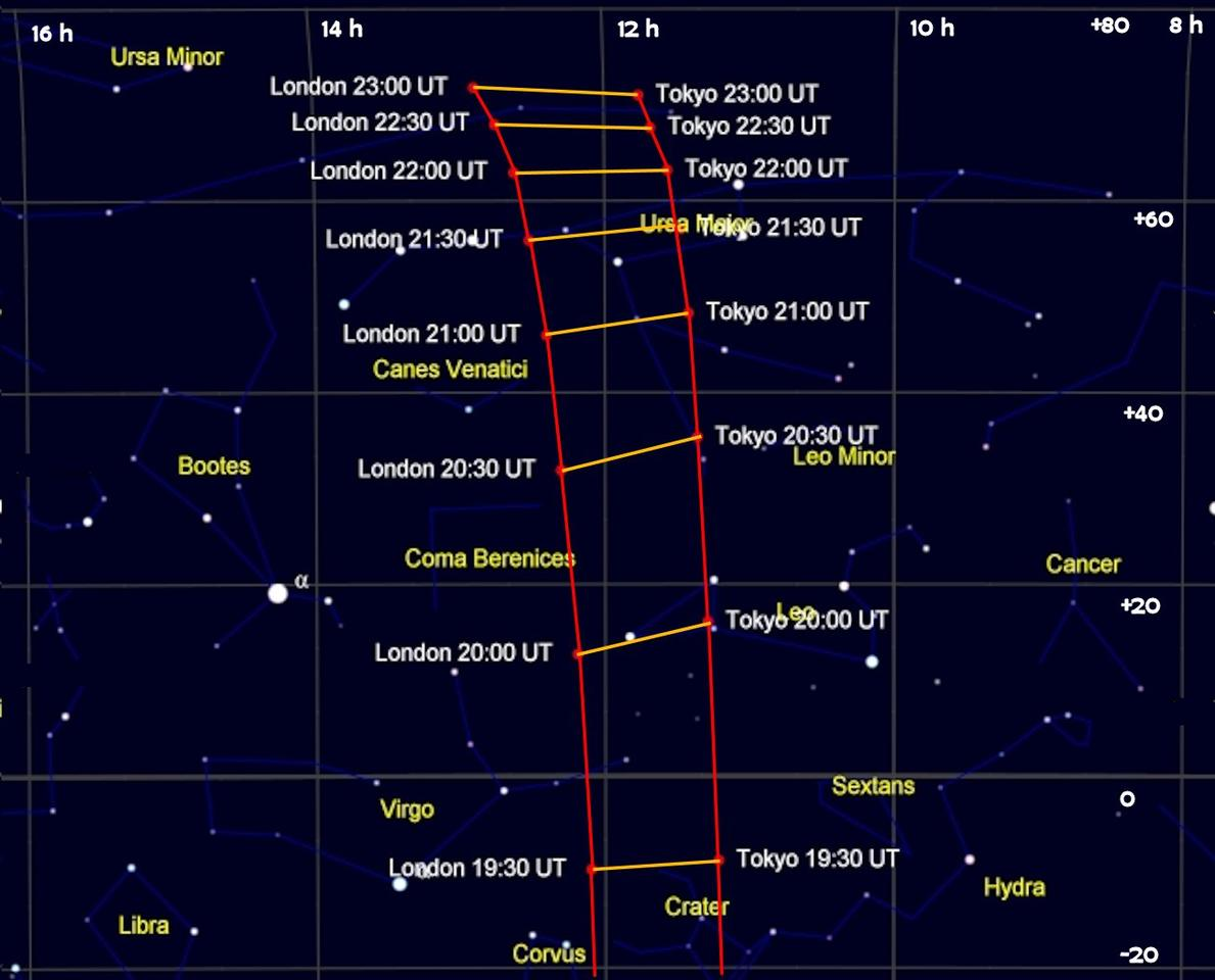 Chart of 2012 DA14's path through the northern skies (Image: B. Dodson)