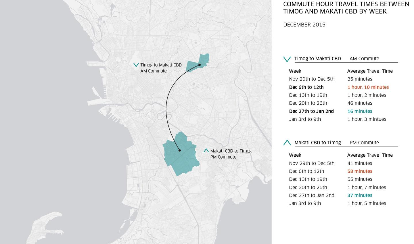 An example of Uber Movement's analytics from its Manila database