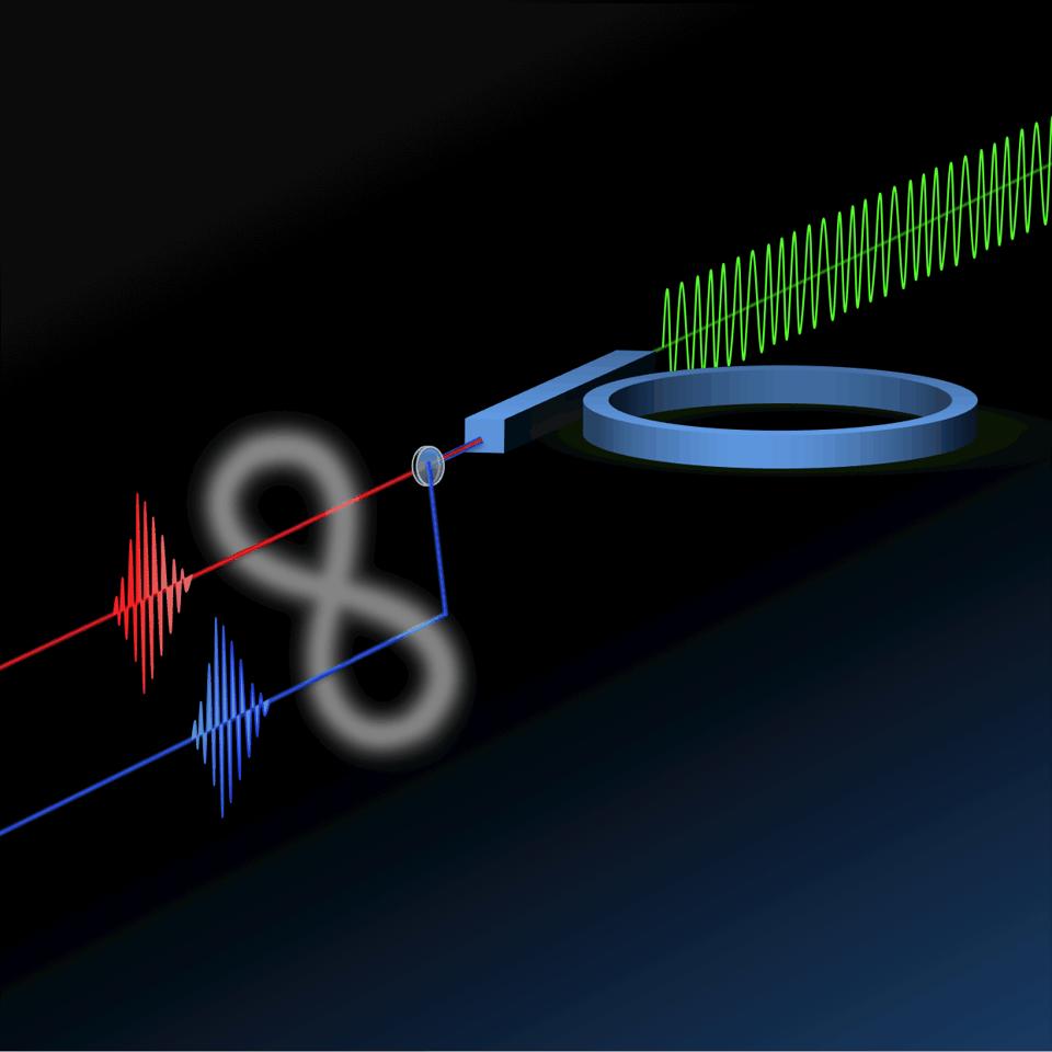 A new micro-ring resonator produces a stream of entangled photons on a microchip (Image: Università degli Studi di Pavia)