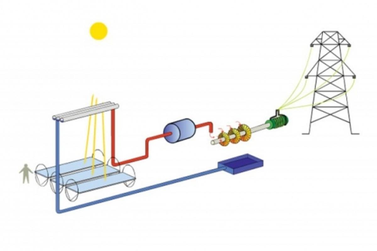 Ausra's Compact Linear Fresnel Reflector