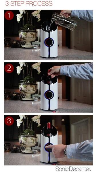 The Sonic Decanter's simple user process