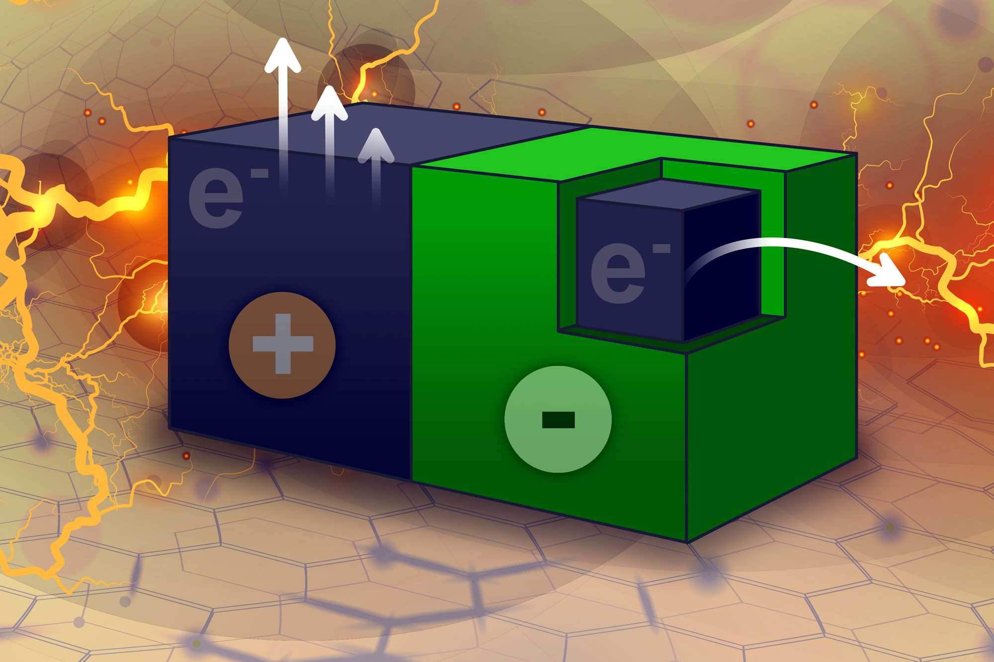A diagram of the new generator. Particles of carbon nanotubes (blue) are partly coated in a Teflon0like polymer (green), which induces electric current to flow from the coated to uncoated side